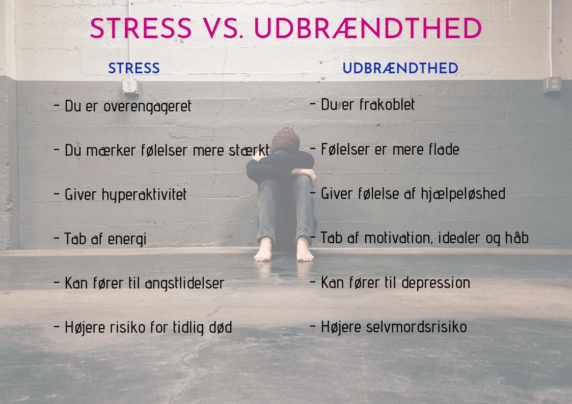 Stress vs udbrændthed